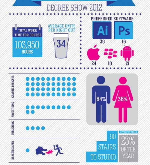 37-Graphic Design Course at University