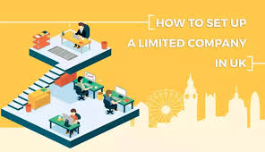 37-The Process of Limited Company Formation For Setting Up A Limited Company