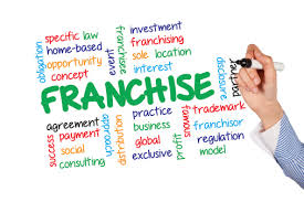 37-How Business Franchising Works